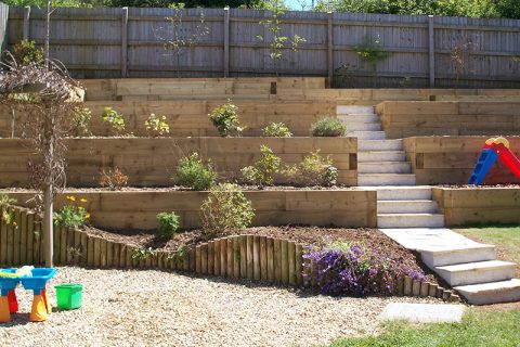 RAILWAY SLEEPERS FOR SALE & DELIVERY IN Ackton WF7